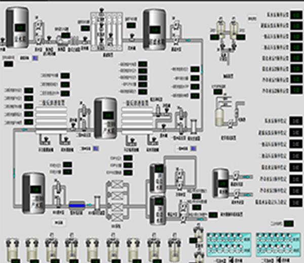 光大反滲透處理系統工藝流程圖